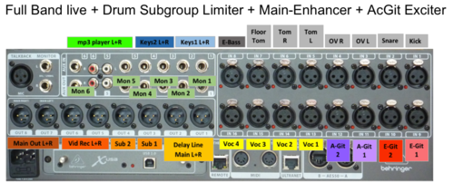 SCENE 01b: Live-Event mit voller Bandbesetzung + Drum-Subgr.-Lim. + Main-Enhancer + A-Git-Exciter